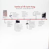 Timeline of the Rising